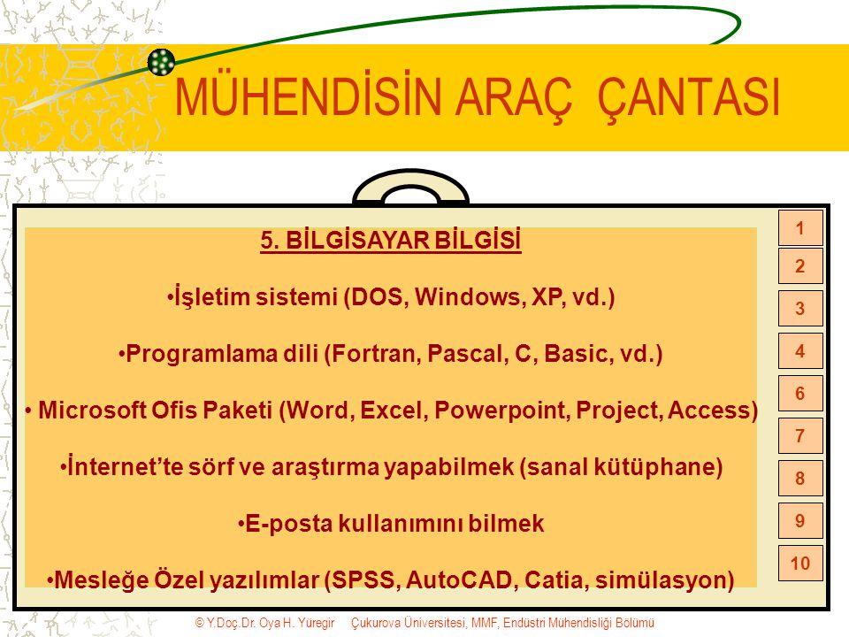 © Y.Doç.Dr. Oya H. Yüregir Çukurova Üniversitesi, MMF, Endüstri Mühendisliği Bölümü MÜHENDİSİN ARAÇ ÇANTASI 5. BİLGİSAYAR BİLGİSİ İşletim sistemi (DOS