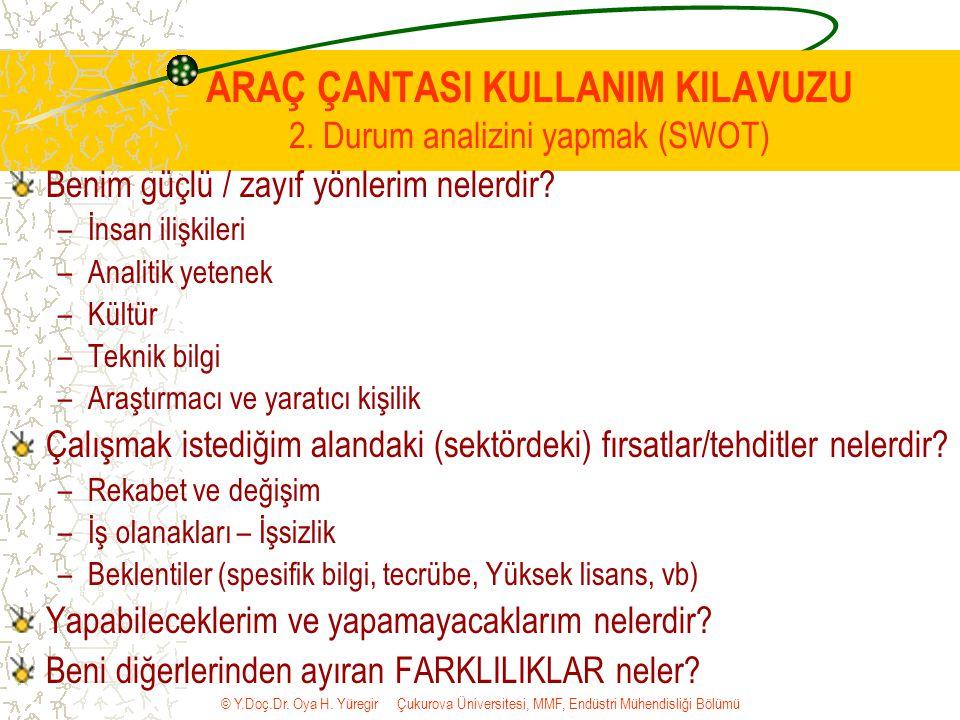 © Y.Doç.Dr. Oya H. Yüregir Çukurova Üniversitesi, MMF, Endüstri Mühendisliği Bölümü ARAÇ ÇANTASI KULLANIM KILAVUZU 2. Durum analizini yapmak (SWOT) Be