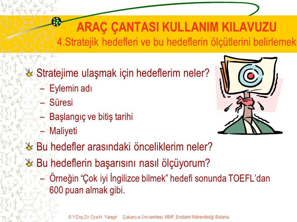 © Y.Doç.Dr. Oya H. Yüregir Çukurova Üniversitesi, MMF, Endüstri Mühendisliği Bölümü ARAÇ ÇANTASI KULLANIM KILAVUZU 4.Stratejik hedefleri ve bu hedefle