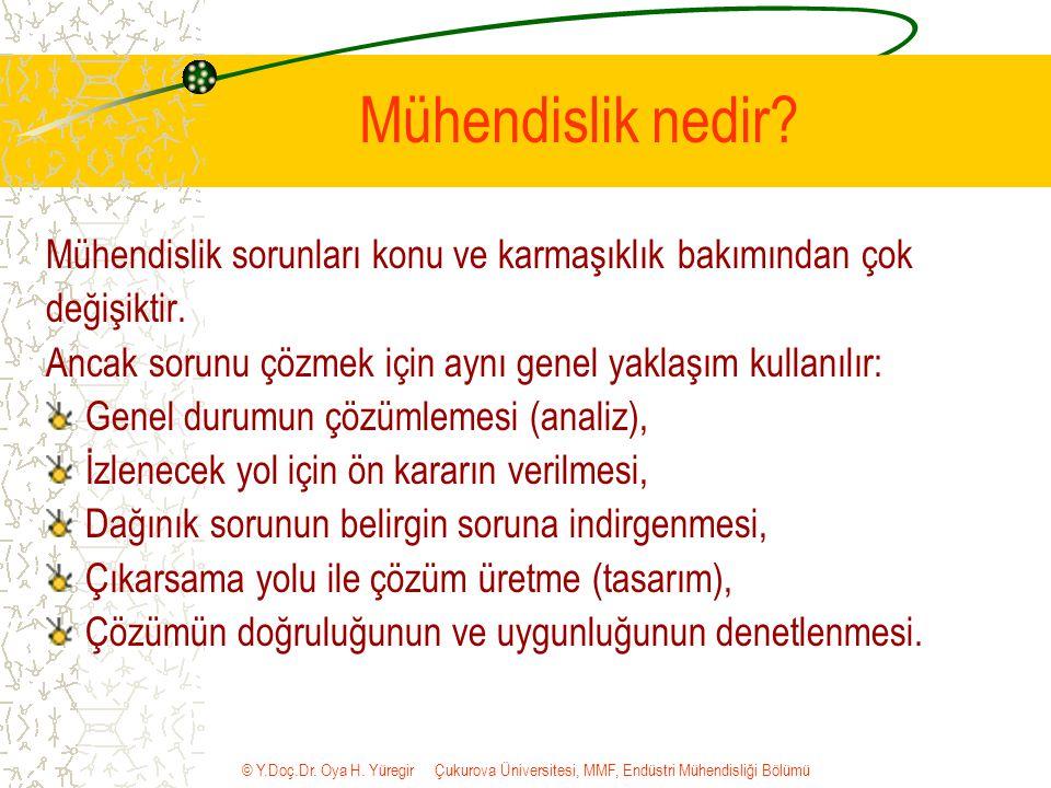 © Y.Doç.Dr. Oya H. Yüregir Çukurova Üniversitesi, MMF, Endüstri Mühendisliği Bölümü Mühendislik nedir? Mühendislik sorunları konu ve karmaşıklık bakım