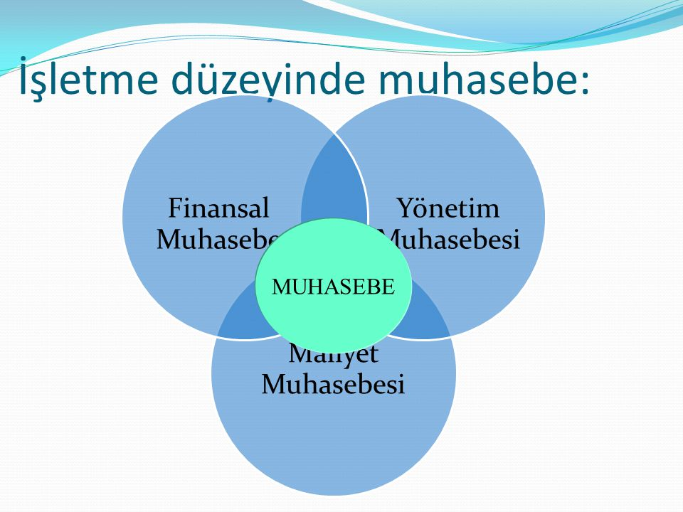 İşletme düzeyinde muhasebe: Maliyet Muhasebesi Yönetim Muhasebesi Finansal Muhasebe MUHASEBE