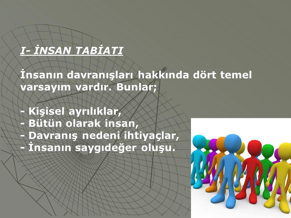 I- İNSAN TABİATI İnsanın davranışları hakkında dört temel varsayım vardır. Bunlar; - Kişisel ayrılıklar, - Bütün olarak insan, - Davranış nedeni ihtiy