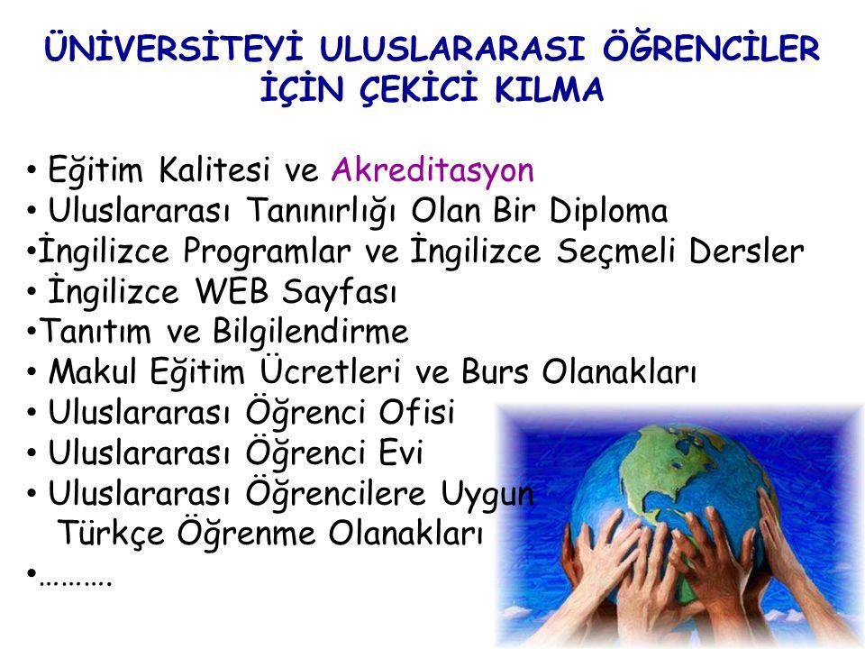 Eğitim Kalitesi ve Akreditasyon Uluslararası Tanınırlığı Olan Bir Diploma İngilizce Programlar ve İngilizce Seçmeli Dersler İngilizce WEB Sayfası Tanıtım ve Bilgilendirme Makul Eğitim Ücretleri ve Burs Olanakları Uluslararası Öğrenci Ofisi Uluslararası Öğrenci Evi Uluslararası Öğrencilere Uygun Türkçe Öğrenme Olanakları ……….