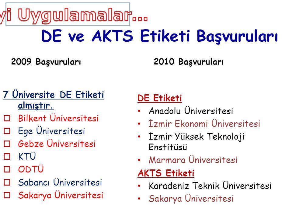 DE ve AKTS Etiketi Başvuruları 2009 Başvuruları 7 Üniversite DE Etiketi almıştır.