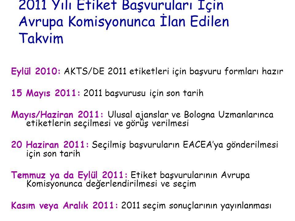 2011 Yılı Etiket Başvuruları İçin Avrupa Komisyonunca İlan Edilen Takvim Eylül 2010: AKTS/DE 2011 etiketleri için başvuru formları hazır 15 Mayıs 2011: 2011 başvurusu için son tarih Mayıs/Haziran 2011: Ulusal ajanslar ve Bologna Uzmanlarınca etiketlerin seçilmesi ve görüş verilmesi 20 Haziran 2011: Seçilmiş başvuruların EACEA'ya gönderilmesi için son tarih Temmuz ya da Eylül 2011: Etiket başvurularının Avrupa Komisyonunca değerlendirilmesi ve seçim Kasım veya Aralık 2011: 2011 seçim sonuçlarının yayınlanması