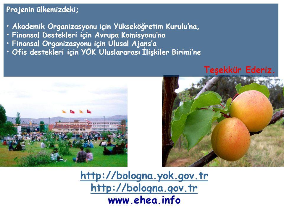 http://bologna.yok.gov.tr http://bologna.gov.tr www.ehea.info Projenin ülkemizdeki; Akademik Organizasyonu için Yükseköğretim Kurulu'na, Finansal Destekleri için Avrupa Komisyonu'na Finansal Organizasyonu için Ulusal Ajans'a Ofis destekleri için YÖK Uluslararası İlişkiler Birimi'ne Teşekkür Ederiz.