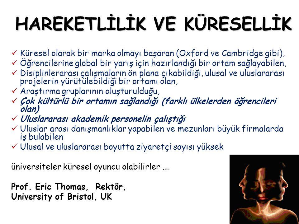 BOLOGNA SÜRECİ Yükseköğretim sistemimizin uluslararasılaşması için fırsat….