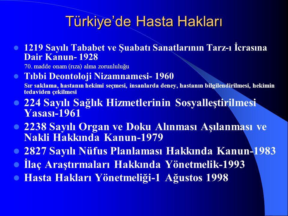 Türkiye'de Hasta Hakları 1219 Sayılı Tababet ve Şuabatı Sanatlarının Tarz-ı İcrasına Dair Kanun- 1928 70. madde onam (rıza) alma zorunluluğu Tıbbi Deo