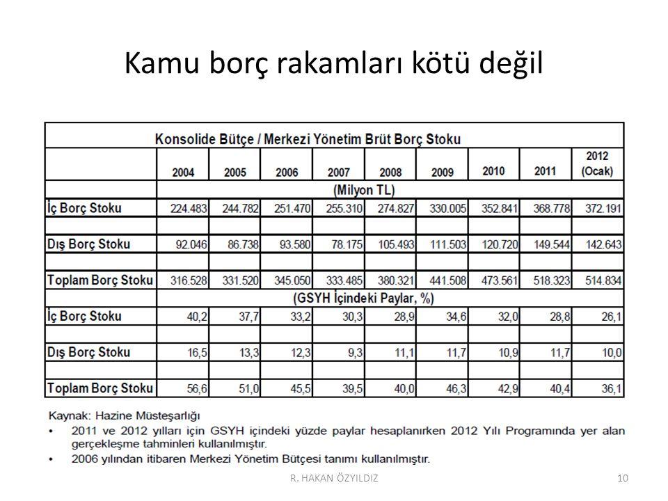Kamu borç rakamları kötü değil R. HAKAN ÖZYILDIZ10