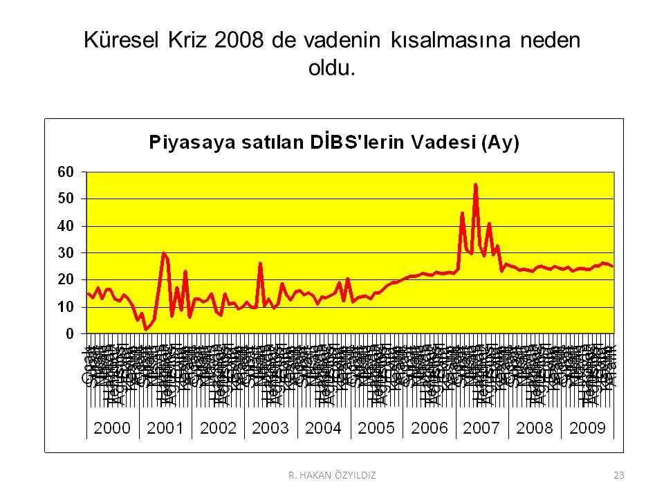 Küresel Kriz 2008 de vadenin kısalmasına neden oldu. 23R. HAKAN ÖZYILDIZ