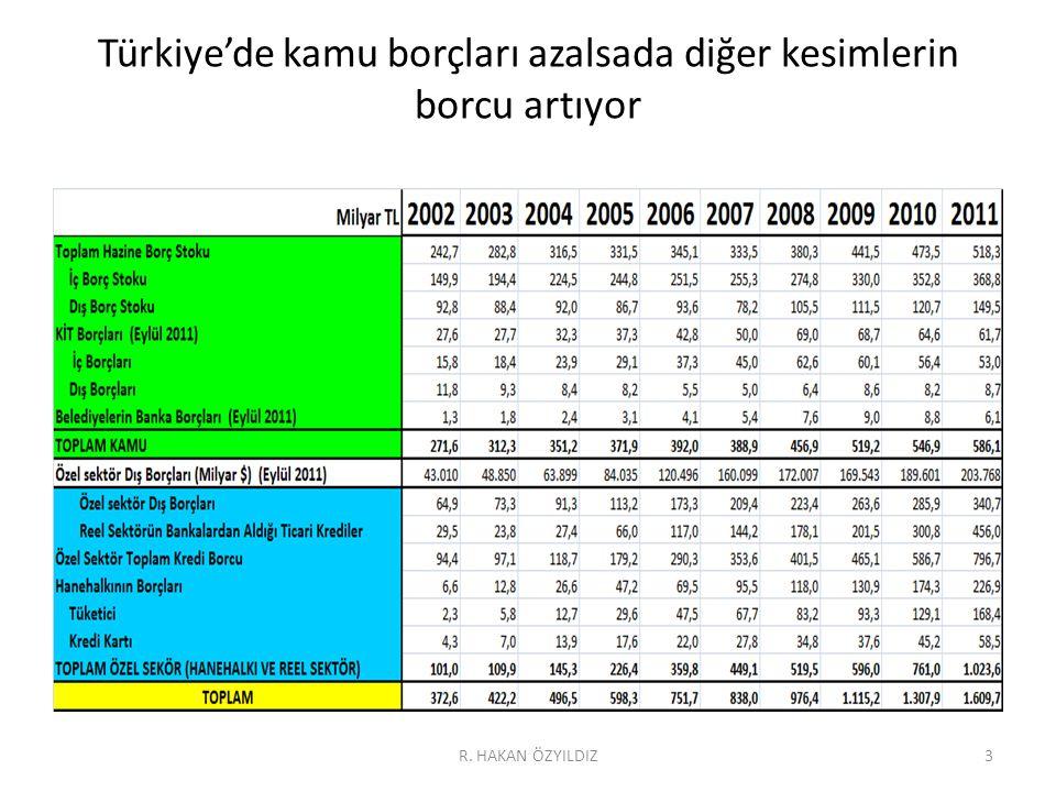 Türkiye'de kamu borçları azalsada diğer kesimlerin borcu artıyor R. HAKAN ÖZYILDIZ3