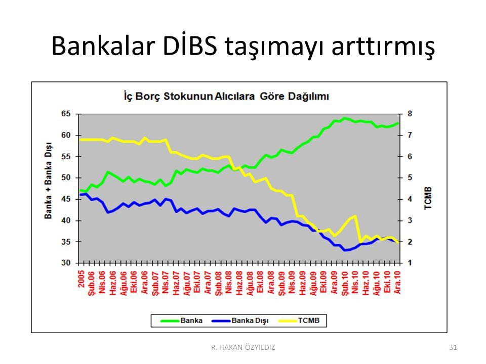 Bankalar DİBS taşımayı arttırmış 31R. HAKAN ÖZYILDIZ