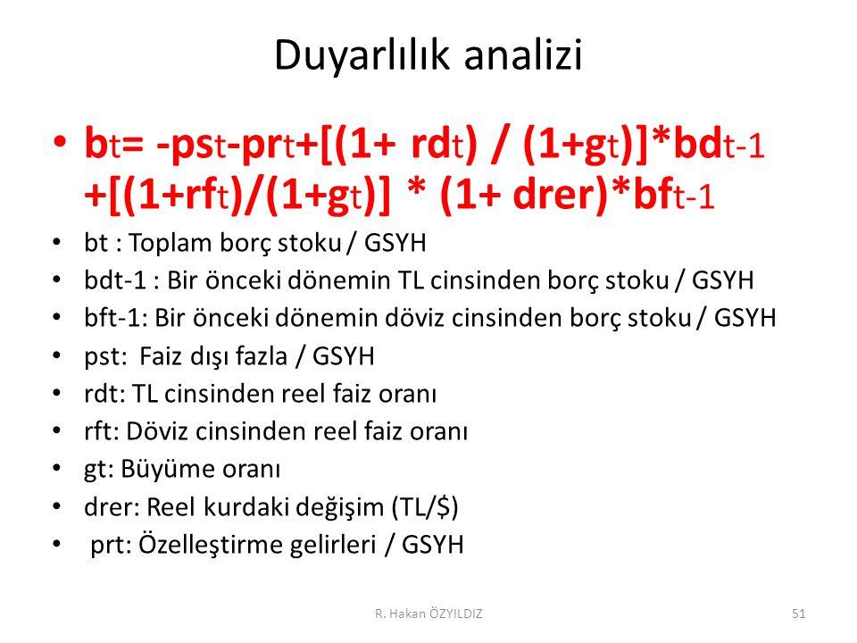 Duyarlılık analizi b t = -ps t -pr t +[(1+ rd t ) / (1+g t )]*bd t-1 +[(1+rf t )/(1+g t )] * (1+ drer)*bf t-1 bt : Toplam borç stoku / GSYH bdt-1 : Bir önceki dönemin TL cinsinden borç stoku / GSYH bft-1: Bir önceki dönemin döviz cinsinden borç stoku / GSYH pst: Faiz dışı fazla / GSYH rdt: TL cinsinden reel faiz oranı rft: Döviz cinsinden reel faiz oranı gt: Büyüme oranı drer: Reel kurdaki değişim (TL/$) prt: Özelleştirme gelirleri / GSYH R.