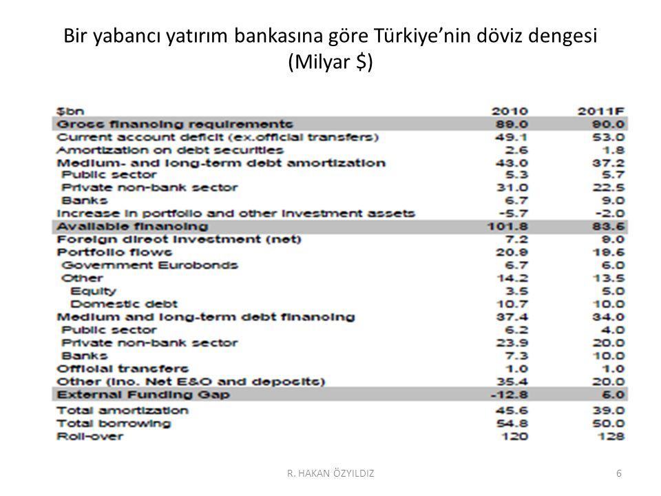 Bir yabancı yatırım bankasına göre Türkiye'nin döviz dengesi (Milyar $) 6R. HAKAN ÖZYILDIZ