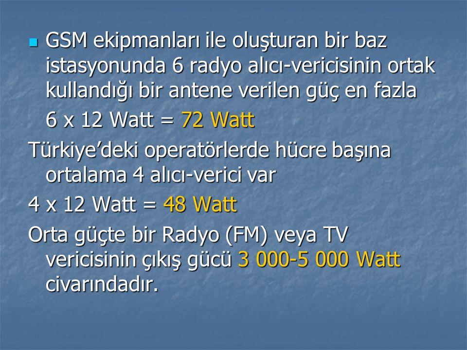 GSM ekipmanları ile oluşturan bir baz istasyonunda 6 radyo alıcı-vericisinin ortak kullandığı bir antene verilen güç en fazla GSM ekipmanları ile oluşturan bir baz istasyonunda 6 radyo alıcı-vericisinin ortak kullandığı bir antene verilen güç en fazla 6 x 12 Watt = 72 Watt Türkiye'deki operatörlerde hücre başına ortalama 4 alıcı-verici var 4 x 12 Watt = 48 Watt Orta güçte bir Radyo (FM) veya TV vericisinin çıkış gücü 3 000-5 000 Watt civarındadır.