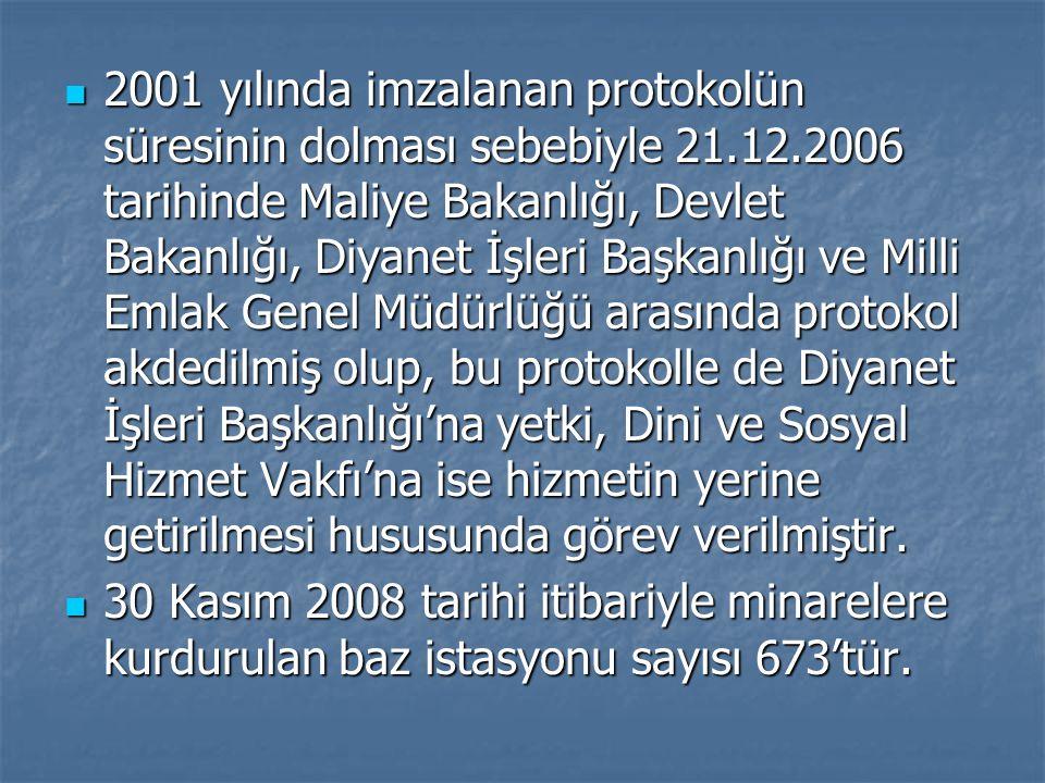 İzmir Bornova Evka Camii İzmir Bornova Evka Camii