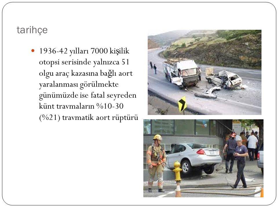 tarihçe 1936-42 yılları 7000 ki ş ilik otopsi serisinde yalnızca 51 olgu araç kazasına ba ğ lı aort yaralanması görülmekte günümüzde ise fatal seyrede