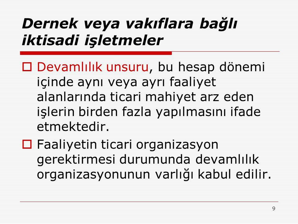 80 3- Yurt Dışı Zarar Mahsubu Yurt dışı zarar mahsubu için genel kural  Türkiye de kurumlar vergisinden istisna edilen kazançlarla ilgili olmamalı ve,  beş yıldan fazla nakledilmemelidir.
