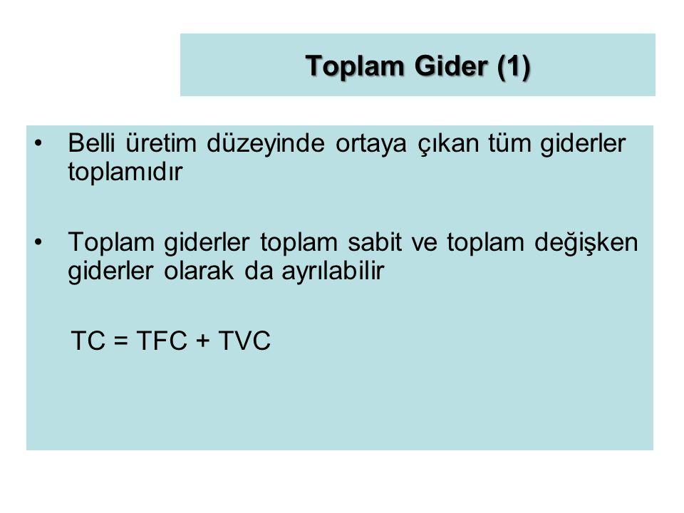 Toplam Gider (1) Belli üretim düzeyinde ortaya çıkan tüm giderler toplamıdır Toplam giderler toplam sabit ve toplam değişken giderler olarak da ayrılabilir TC = TFC + TVC