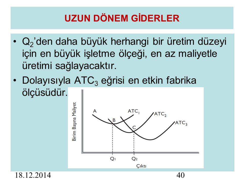 18.12.201440 UZUN DÖNEM GİDERLER Q 2 'den daha büyük herhangi bir üretim düzeyi için en büyük işletme ölçeği, en az maliyetle üretimi sağlayacaktır.