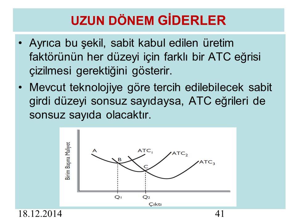 18.12.201441 UZUN DÖNEM GİDERLER Ayrıca bu şekil, sabit kabul edilen üretim faktörünün her düzeyi için farklı bir ATC eğrisi çizilmesi gerektiğini gösterir.