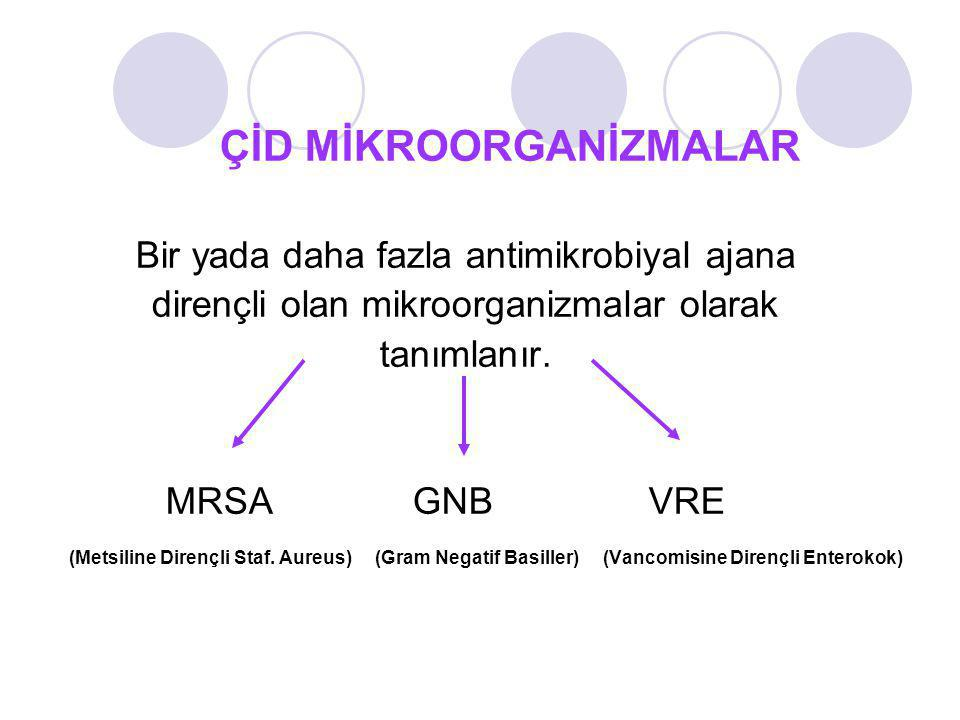 ÇİD MİKROORGANİZMALAR Bir yada daha fazla antimikrobiyal ajana dirençli olan mikroorganizmalar olarak tanımlanır. MRSAGNB VRE (Metsiline Dirençli Staf