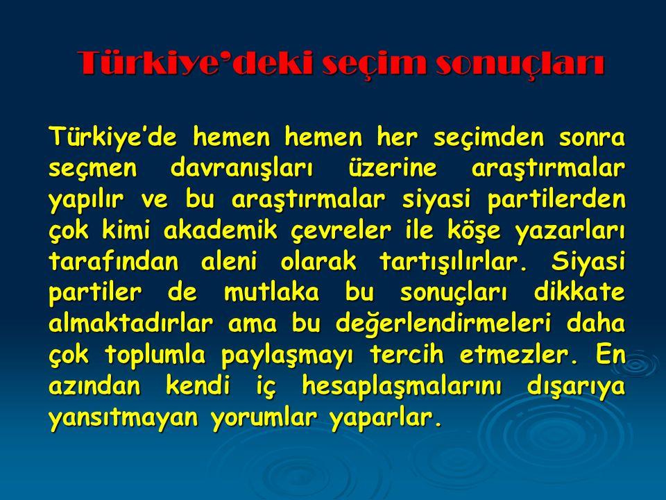 Türkiye'deki seçim sonuçları Türkiye'de hemen hemen her seçimden sonra seçmen davranışları üzerine araştırmalar yapılır ve bu araştırmalar siyasi partilerden çok kimi akademik çevreler ile köşe yazarları tarafından aleni olarak tartışılırlar.