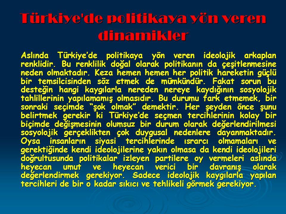 Türkiye de politikaya yön veren dinamikler Aslında Türkiye'de politikaya yön veren ideolojik arkaplan renklidir.