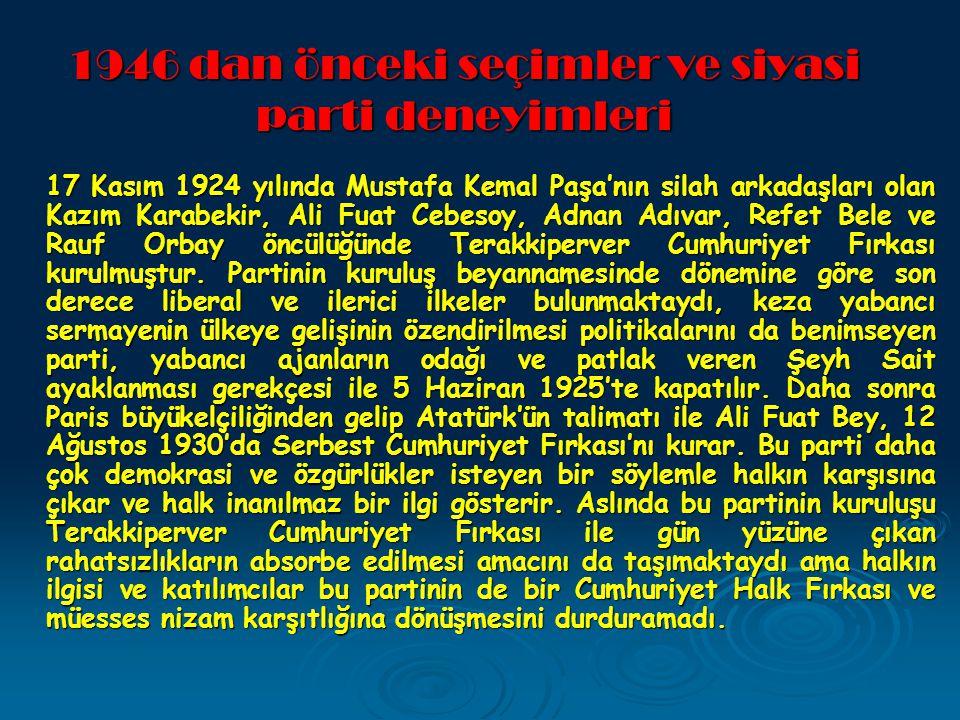 1946 dan önceki seçimler ve siyasi parti deneyimleri 17 Kasım 1924 yılında Mustafa Kemal Paşa'nın silah arkadaşları olan Kazım Karabekir, Ali Fuat Cebesoy, Adnan Adıvar, Refet Bele ve Rauf Orbay öncülüğünde Terakkiperver Cumhuriyet Fırkası kurulmuştur.