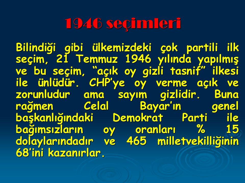 1946 seçimleri Bilindiği gibi ülkemizdeki çok partili ilk seçim, 21 Temmuz 1946 yılında yapılmış ve bu seçim, açık oy gizli tasnif ilkesi ile ünlüdür.