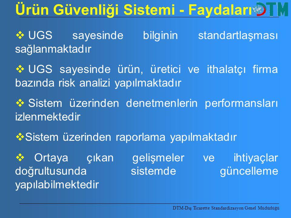  UGS sayesinde bilginin standartlaşması sağlanmaktadır  UGS sayesinde ürün, üretici ve ithalatçı firma bazında risk analizi yapılmaktadır  Sistem ü