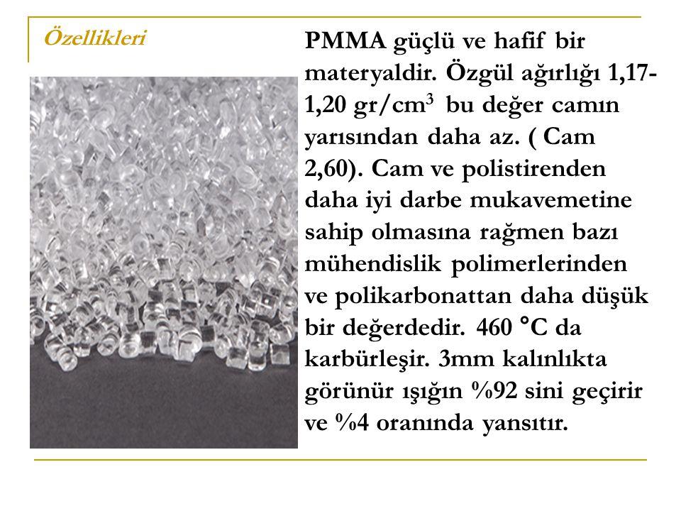 PMMA güçlü ve hafif bir materyaldir. Özgül ağırlığı 1,17- 1,20 gr/cm 3 bu değer camın yarısından daha az. ( Cam 2,60). Cam ve polistirenden daha iyi d