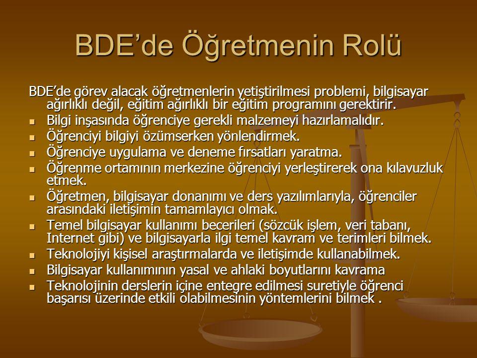BDE'de Öğrencinin Rolü Öğrenci veya öğrenci grubunun BDE uygulamaları sırasında izlediği ya da kuramsal olarak izlemesi gereken basamaklar aşağıdaki g
