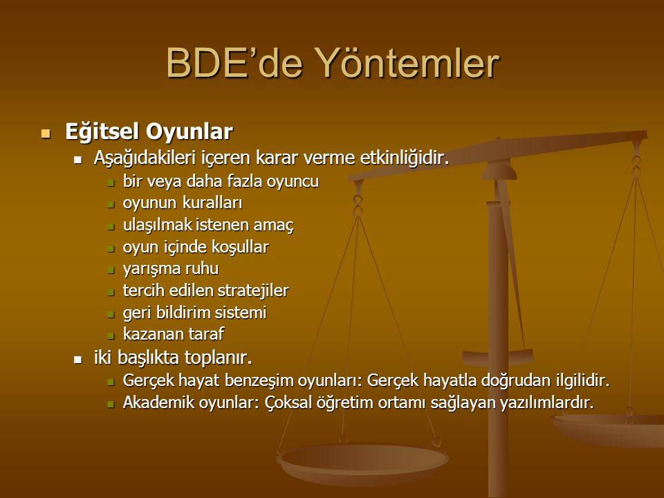BDE'de Yöntemler Alıştırma-Uygulama Programları Alıştırma-Uygulama Programları Öğretim amaçlı değil, öğrenilmiş konu üzerinde alıştırma olanağı veren