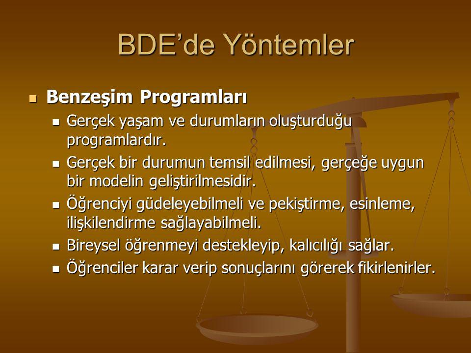 BDE'de Yöntemler Eğitsel Oyunlar Eğitsel Oyunlar Aşağıdakileri içeren karar verme etkinliğidir. Aşağıdakileri içeren karar verme etkinliğidir. bir vey