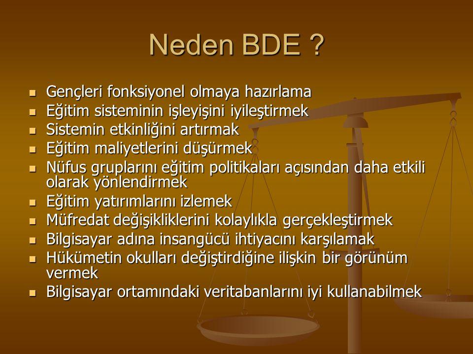 BDE Nedir ? Uygun bir bilgisayar donanımı aracılığı ile bir ders yazılımının tek veya çok öğrencili ortamda öğretmen yardımı olsun ya da olmasın izlen