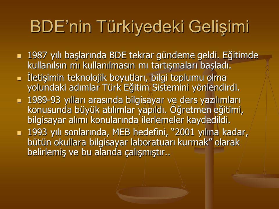 BDE'nin Türkiyedeki Gelişimi Bilgisayar kullanımı 1960'lı yılların başlarından itibaren önce kamu sonra özel kuruluşlarda yaygınlaştı. Bilgisayar kull