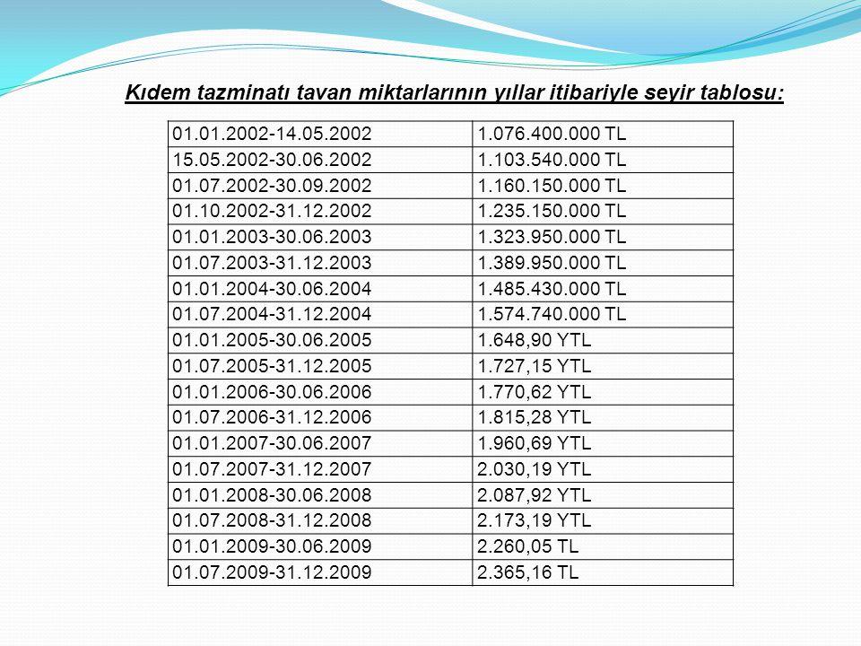 01.01.2002-14.05.20021.076.400.000 TL 15.05.2002-30.06.20021.103.540.000 TL 01.07.2002-30.09.20021.160.150.000 TL 01.10.2002-31.12.20021.235.150.000 T