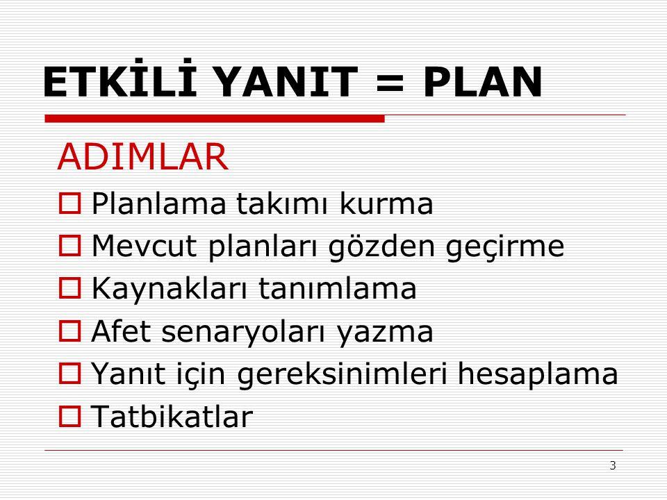 3 ETKİLİ YANIT = PLAN ADIMLAR  Planlama takımı kurma  Mevcut planları gözden geçirme  Kaynakları tanımlama  Afet senaryoları yazma  Yanıt için ge