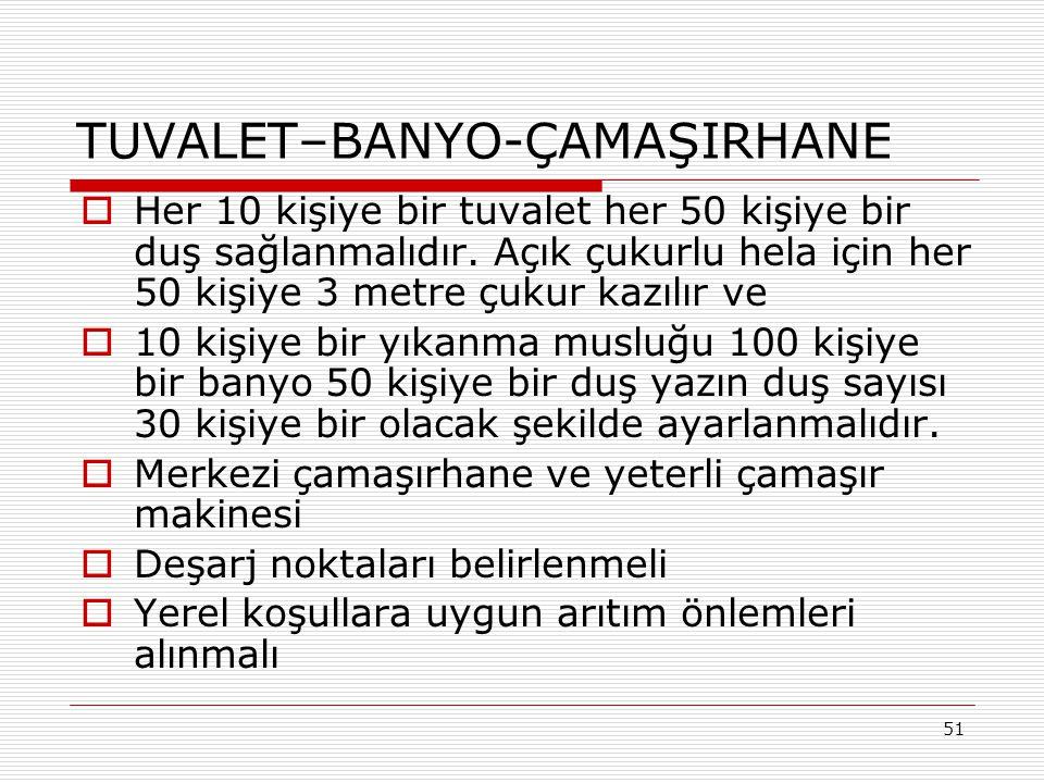 51 TUVALET–BANYO-ÇAMAŞIRHANE  Her 10 kişiye bir tuvalet her 50 kişiye bir duş sağlanmalıdır. Açık çukurlu hela için her 50 kişiye 3 metre çukur kazıl