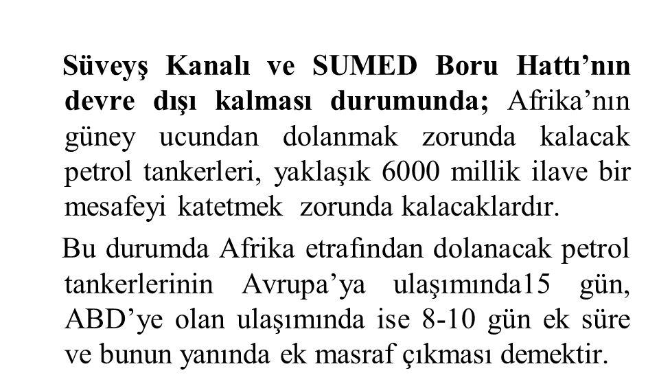 Süveyş Kanalı ve SUMED Boru Hattı'nın devre dışı kalması durumunda; Afrika'nın güney ucundan dolanmak zorunda kalacak petrol tankerleri, yaklaşık 6000