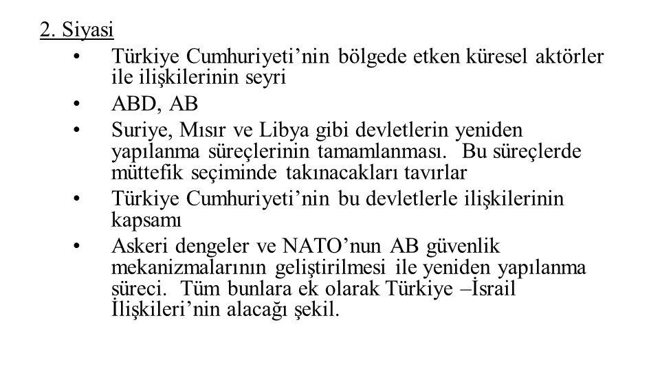 2. Siyasi Türkiye Cumhuriyeti'nin bölgede etken küresel aktörler ile ilişkilerinin seyri ABD, AB Suriye, Mısır ve Libya gibi devletlerin yeniden yapıl