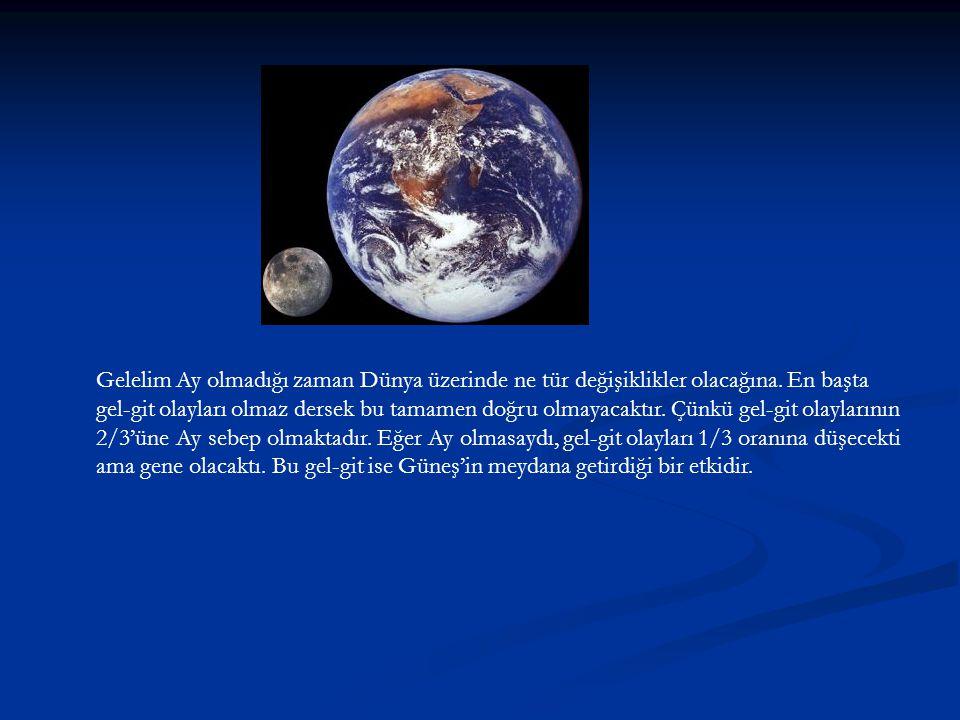 Gelelim Ay olmadığı zaman Dünya üzerinde ne tür değişiklikler olacağına. En başta gel-git olayları olmaz dersek bu tamamen doğru olmayacaktır. Çünkü g