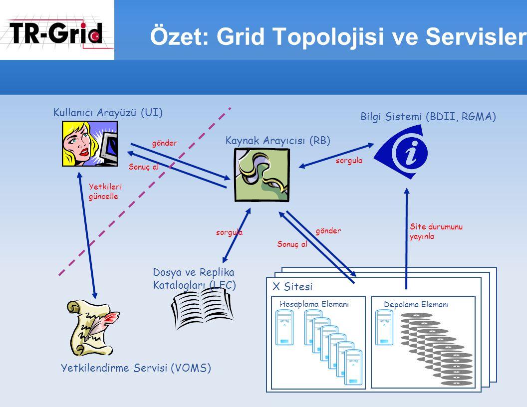 Özet: Grid Topolojisi ve Servisler Hesaplama Elemanı Depolama Elemanı X Sitesi Bilgi Sistemi (BDII, RGMA) gönder sorgula Sonuç al Kaynak Arayıcısı (RB) Kullanıcı Arayüzü (UI) Site durumunu yayınla Dosya ve Replika Katalogları (LFC) Yetkilendirme Servisi (VOMS) sorgula Yetkileri güncelle