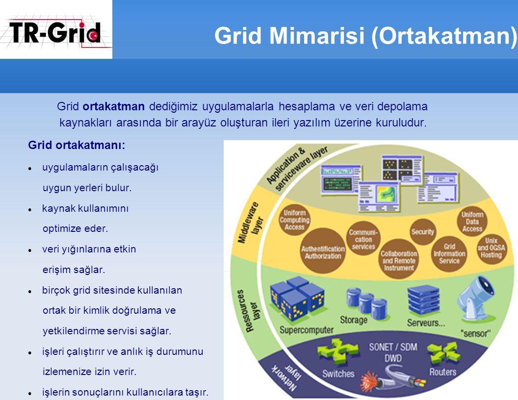 Grid Mimarisi (Ortakatman) Grid ortakatman dediğimiz uygulamalarla hesaplama ve veri depolama kaynakları arasında bir arayüz oluşturan ileri yazılım üzerine kuruludur.