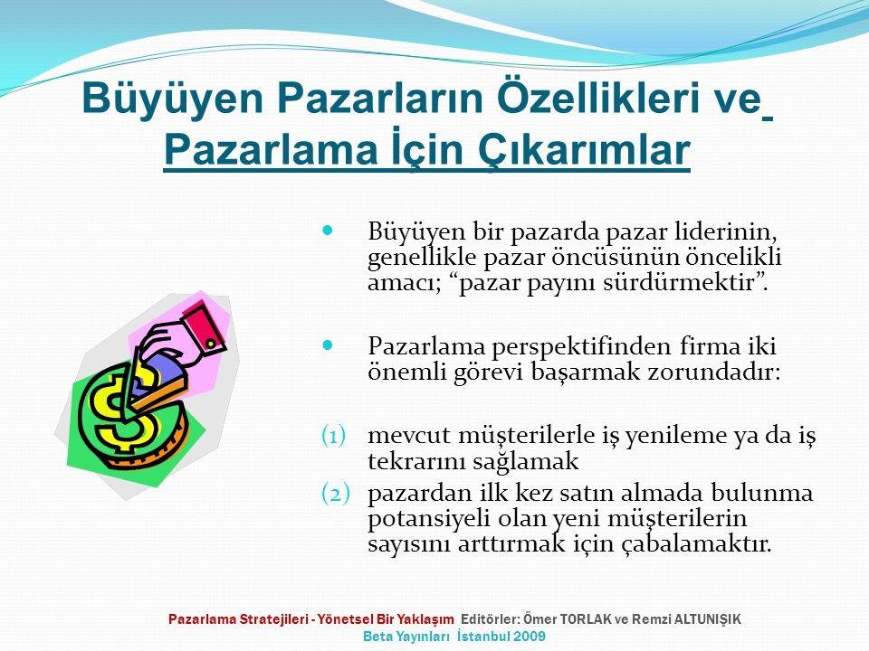 Pazardaki çeşitli kullanıcı bölümlerinin ihtiyaçlarını hedef alan marka sunumları geliştirme Pazardaki çeşitli potansiyel kullanıcıların ya da coğrafi bölümlerin ihtiyaçlarını hedef alan marka sunumları geliştirme Marka Stratejileri (LİDER) Pazarlama Stratejileri - Yönetsel Bir Yaklaşım Editörler: Ömer TORLAK ve Remzi ALTUNIŞIK Beta Yayınları İstanbul 2009
