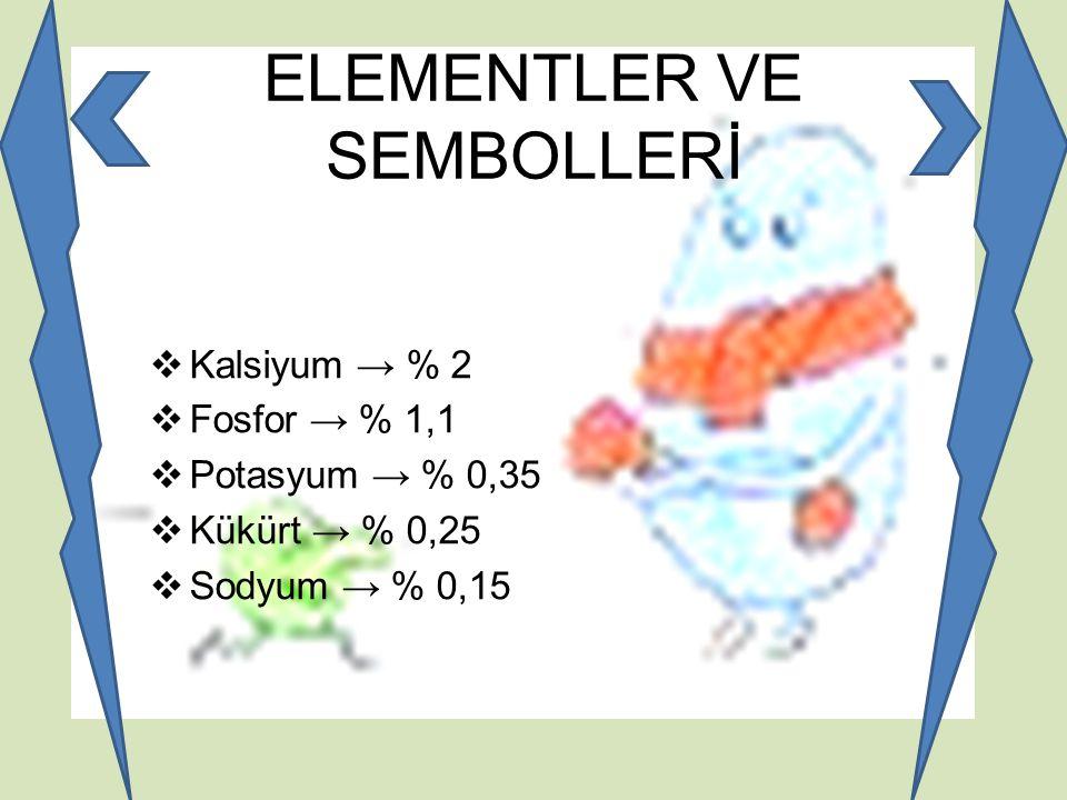 ELEMENTLER VE SEMBOLLERİ  Kalsiyum → % 2  Fosfor → % 1,1  Potasyum → % 0,35  Kükürt → % 0,25  Sodyum → % 0,15