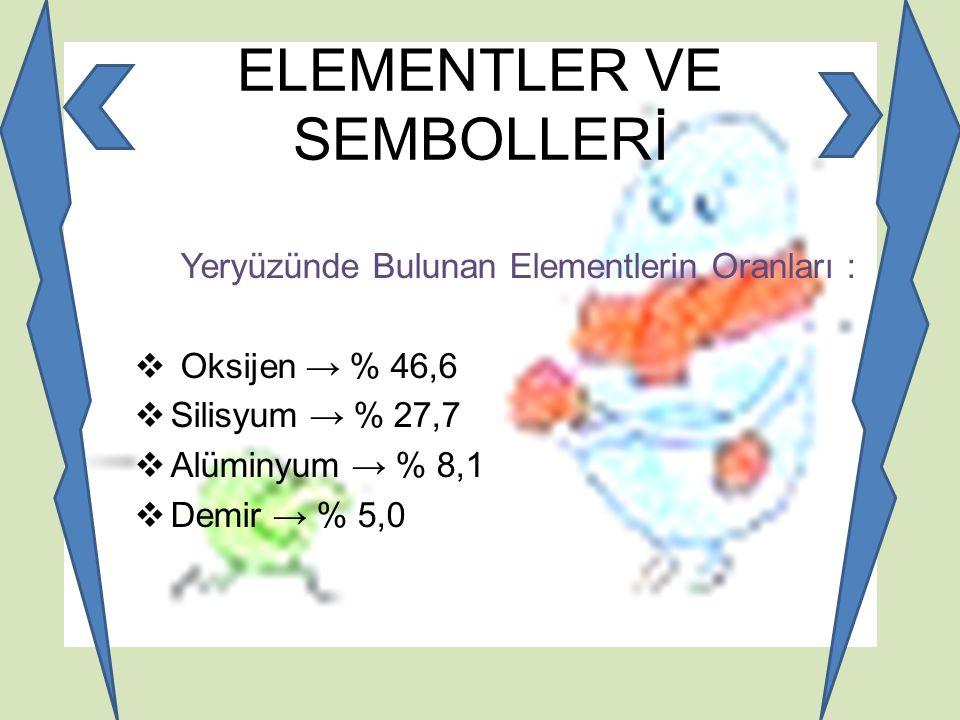 ELEMENTLER VE SEMBOLLERİ Yeryüzünde Bulunan Elementlerin Oranları :  Oksijen → % 46,6  Silisyum → % 27,7  Alüminyum → % 8,1  Demir → % 5,0