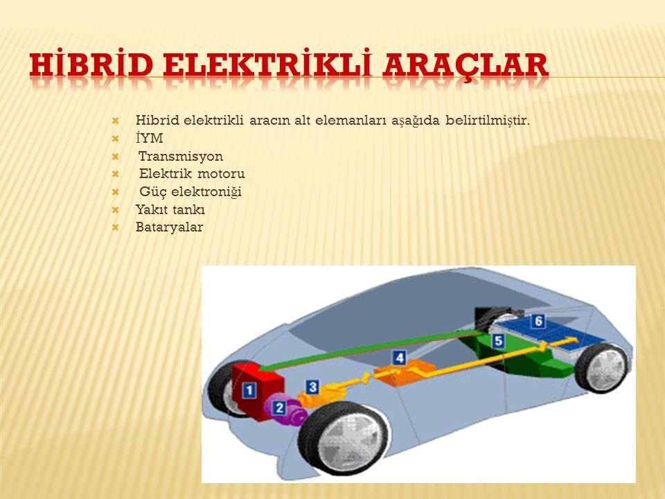  Hibrid elektrikli aracın alt elemanları a ş a ğ ıda belirtilmi ş tir.  İ YM  Transmisyon  Elektrik motoru  Güç elektroni ğ i  Yakıt tankı  Bat