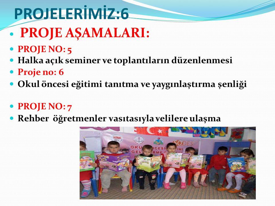 PROJELERİMİZ:6 PROJE AŞAMALARI: PROJE NO: 5 Halka açık seminer ve toplantıların düzenlenmesi Proje no: 6 Okul öncesi eğitimi tanıtma ve yaygınlaştırma